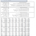 Sample Consolidated Market Report
